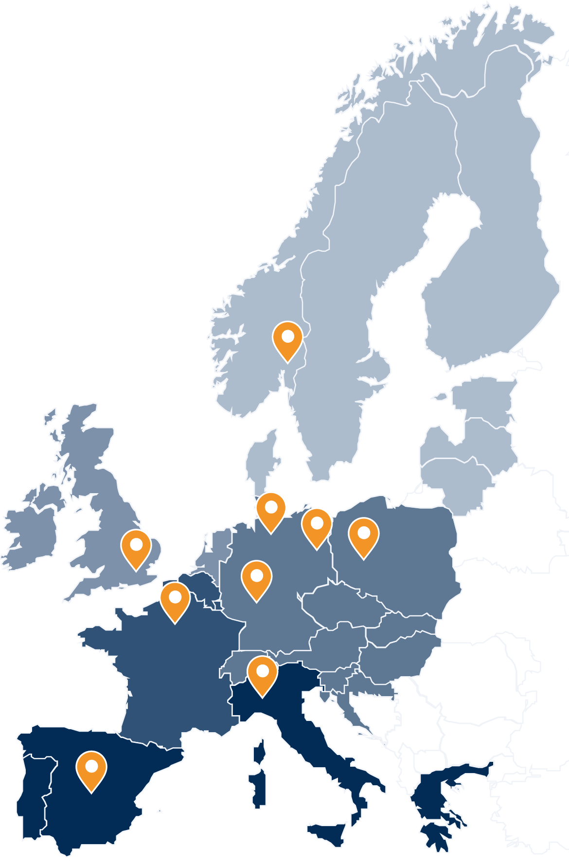 Presence in Europe Scope Group